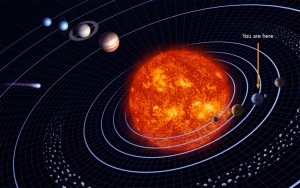 6-solar-system-map
